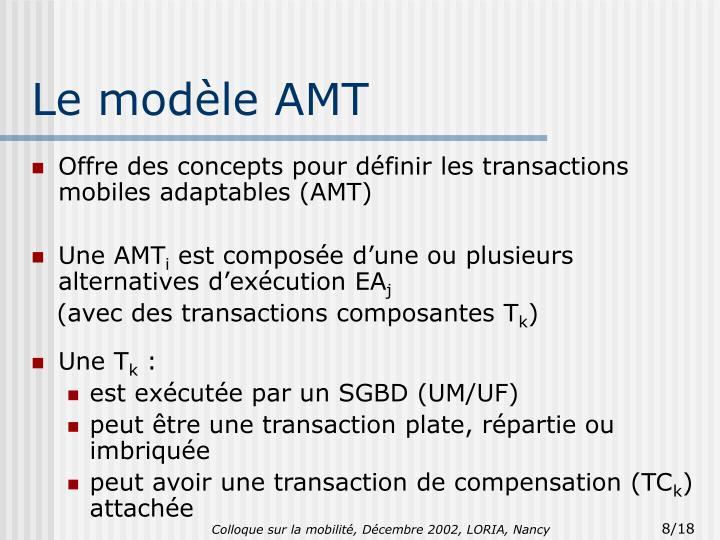 Le modèle AMT