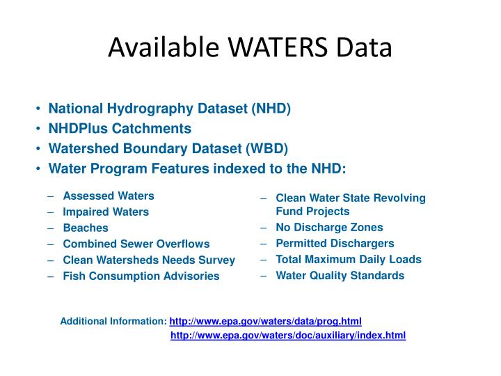 Available WATERS Data