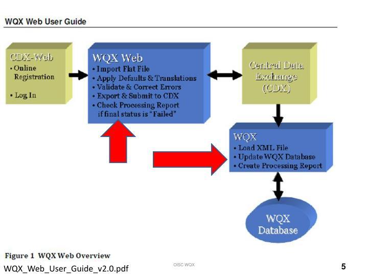 OISC WQX