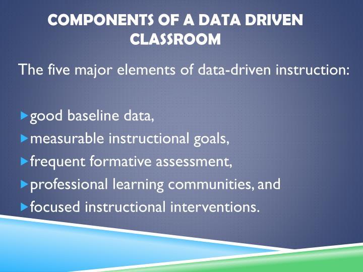 Components of a Data Driven Classroom
