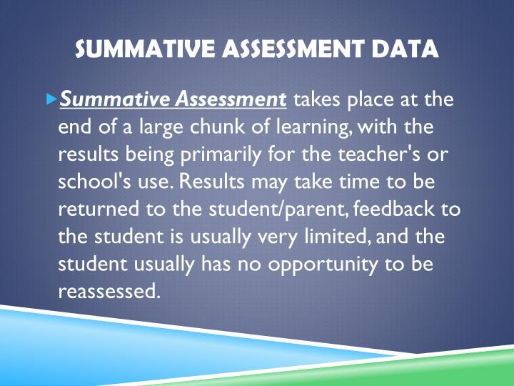 Summative Assessment Data