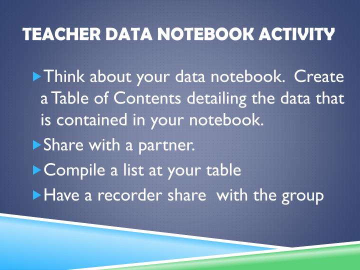 Teacher Data Notebook Activity