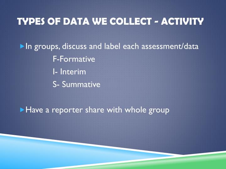 Types of Data we collect - Activity