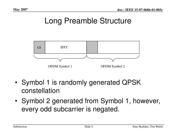 Long Preamble Structure