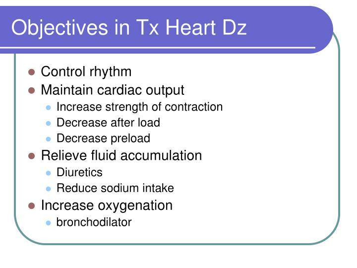 Objectives in Tx Heart Dz