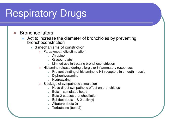 Respiratory Drugs