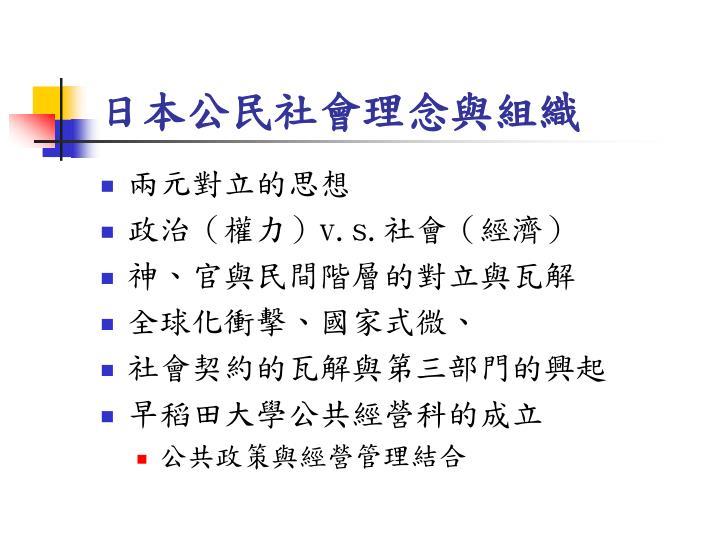 日本公民社會理念與組織