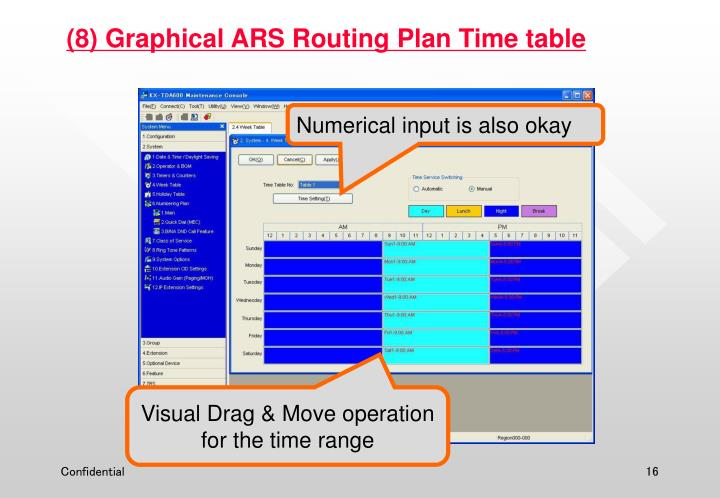 (8) Graphical ARS Routing Plan Time table