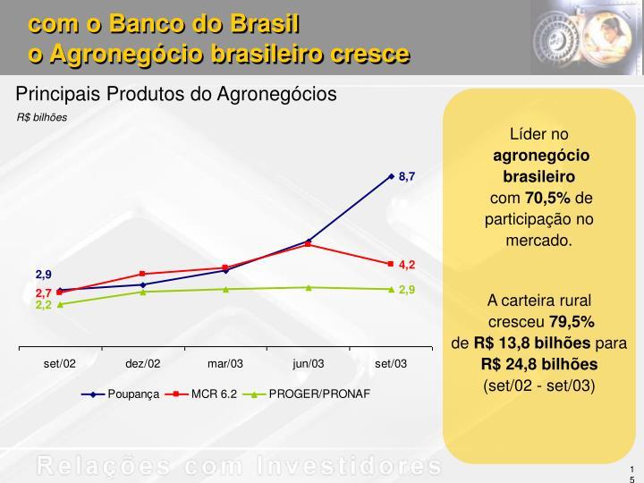 com o Banco do Brasil
