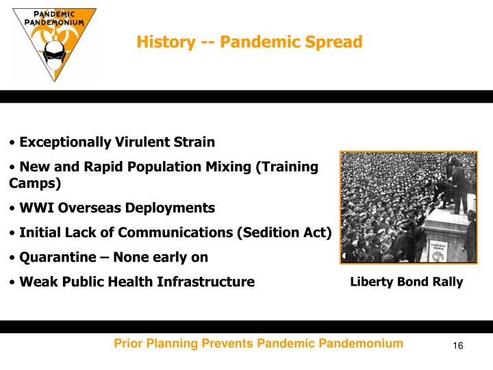 History -- Pandemic Spread