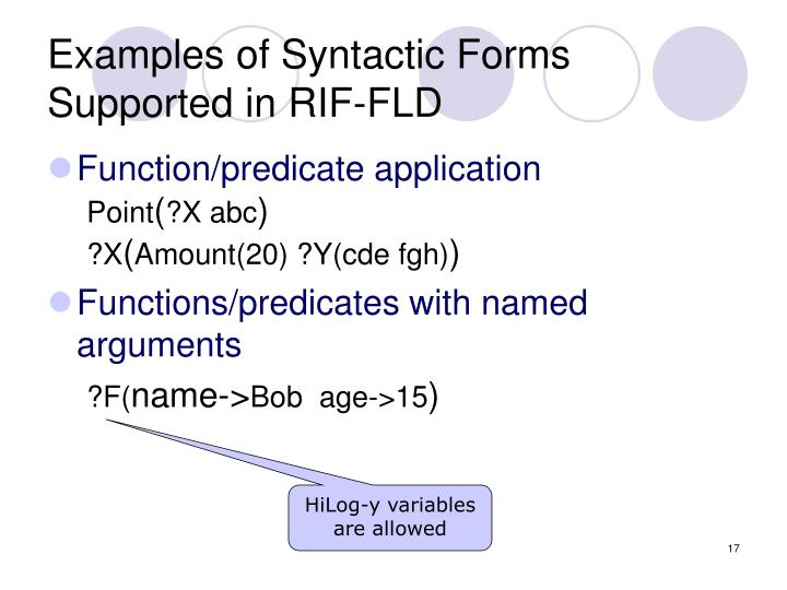 Examples of Syntactic Forms