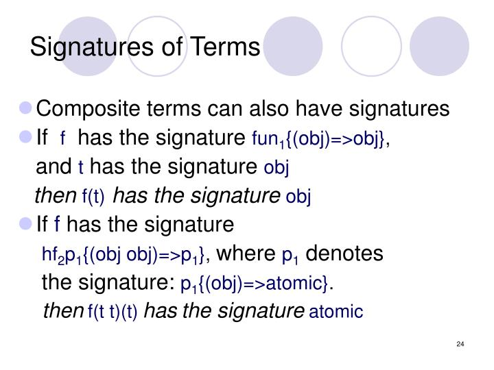 Signatures of Terms