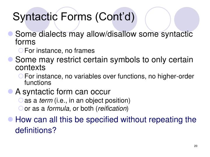 Syntactic Forms (Cont'd)