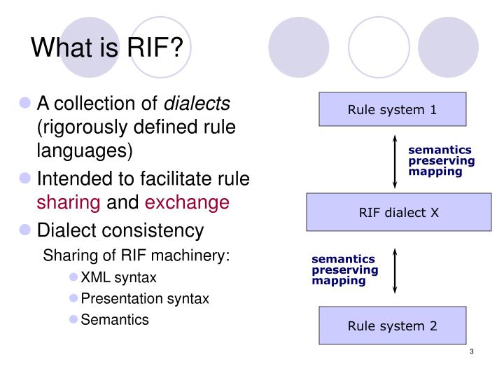 What is RIF?