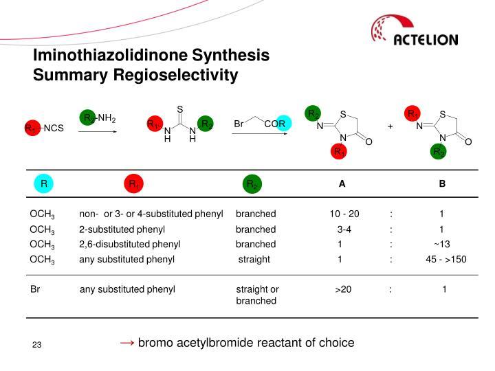 Iminothiazolidinone Synthesis