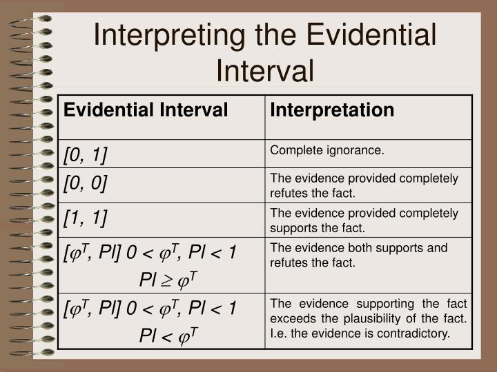 Interpreting the Evidential Interval
