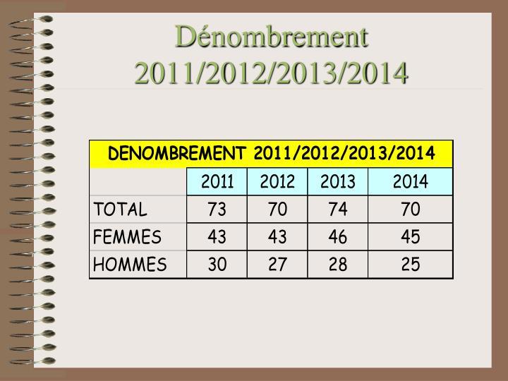 Dénombrement 2011/2012/2013/2014