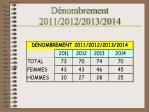 d nombrement 2011 2012 2013 2014