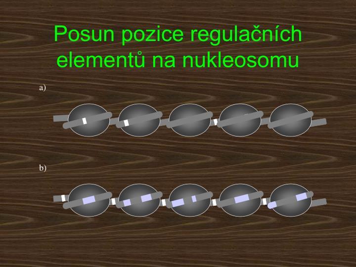 Posun pozice regulačních elementů na nukleosomu