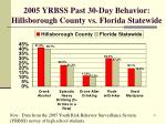 2005 yrbss past 30 day behavior hillsborough county vs florida statewide