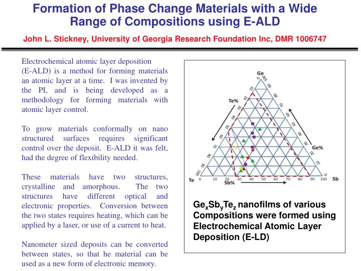 Formation of Phase Change Materials with a Wide Range of Compositions using E-ALD