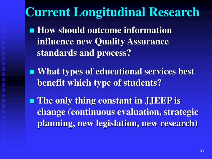 Current Longitudinal Research