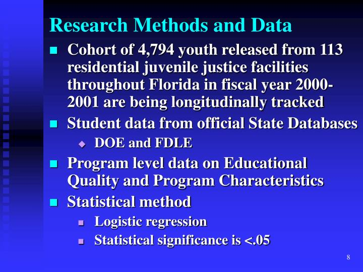 Research Methods and Data