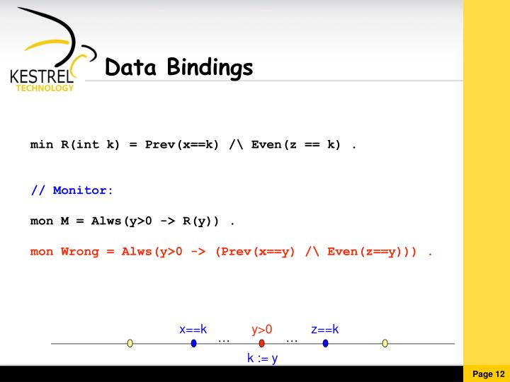 Data Bindings