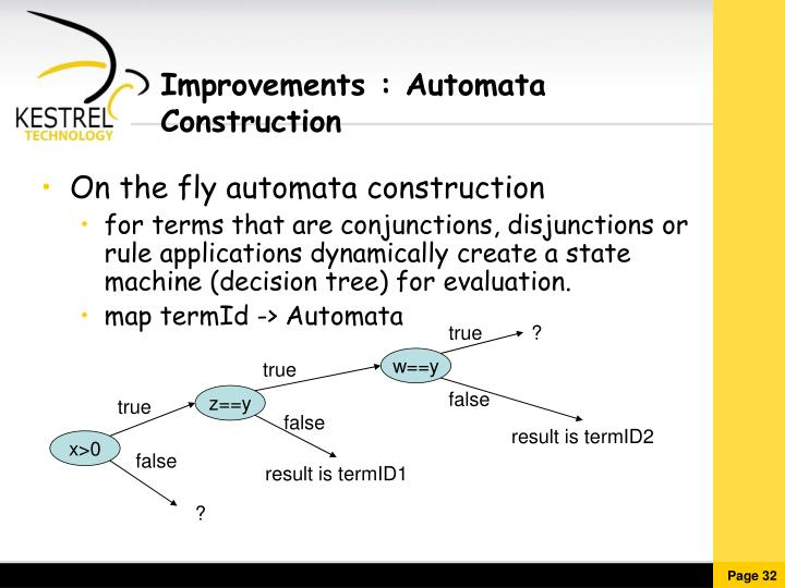 Improvements : Automata Construction