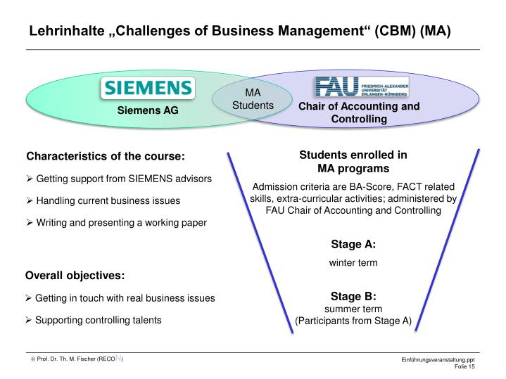 "Lehrinhalte ""Challenges of Business Management"" (CBM) (MA)"