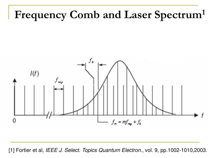 Frequency Comb and Laser Spectrum
