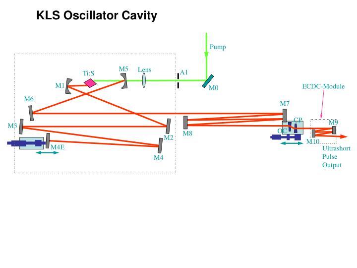 KLS Oscillator Cavity