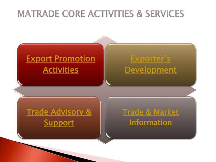 MATRADE CORE ACTIVITIES & SERVICES