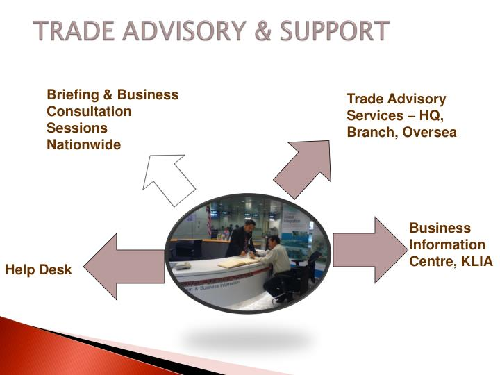 TRADE ADVISORY & SUPPORT