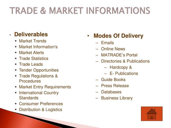 TRADE & MARKET INFORMATIONS