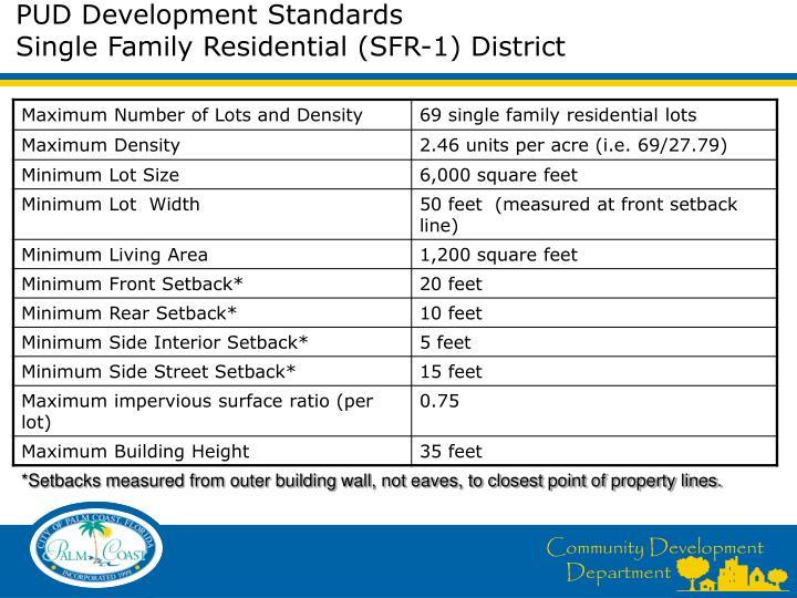 PUD Development Standards