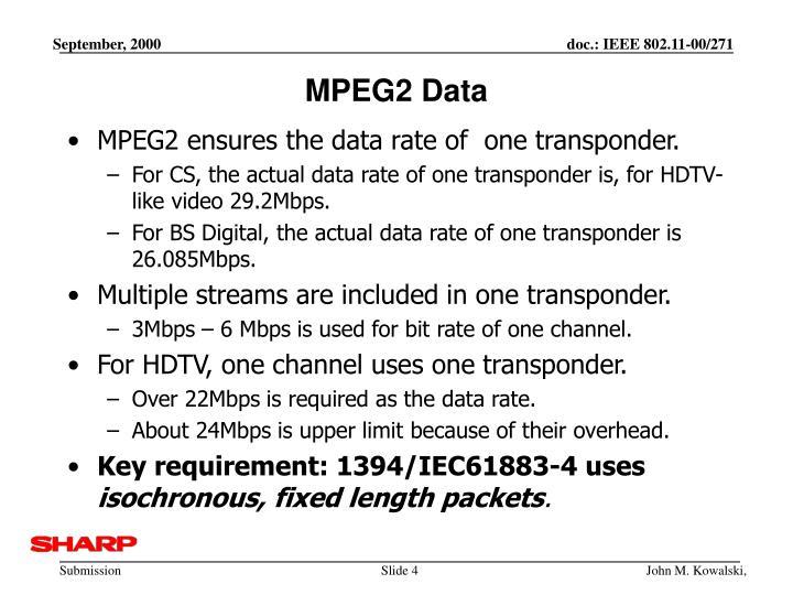MPEG2 Data