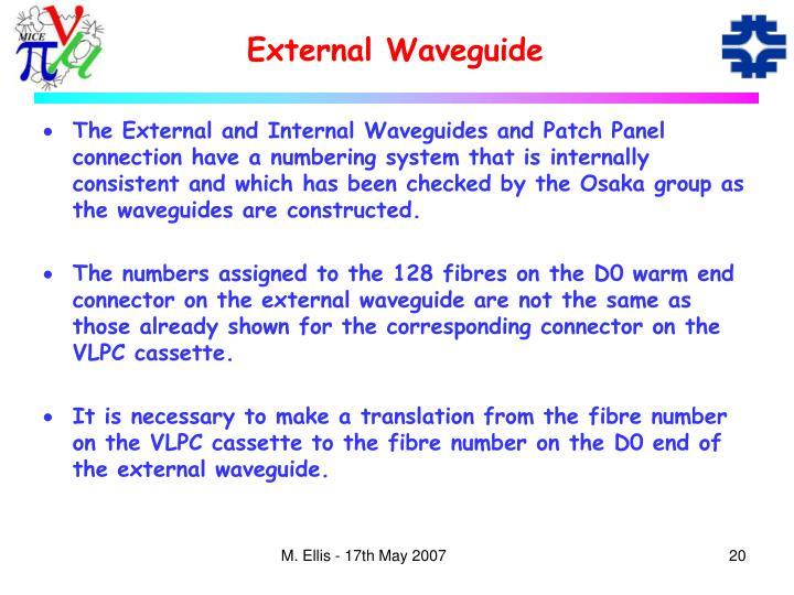 External Waveguide