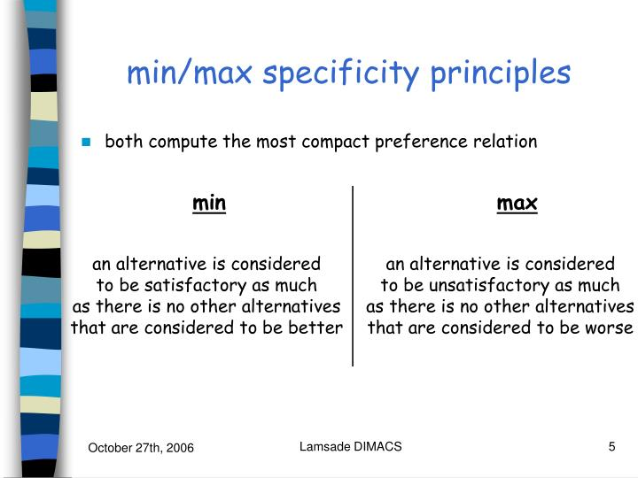 min/max specificity principles