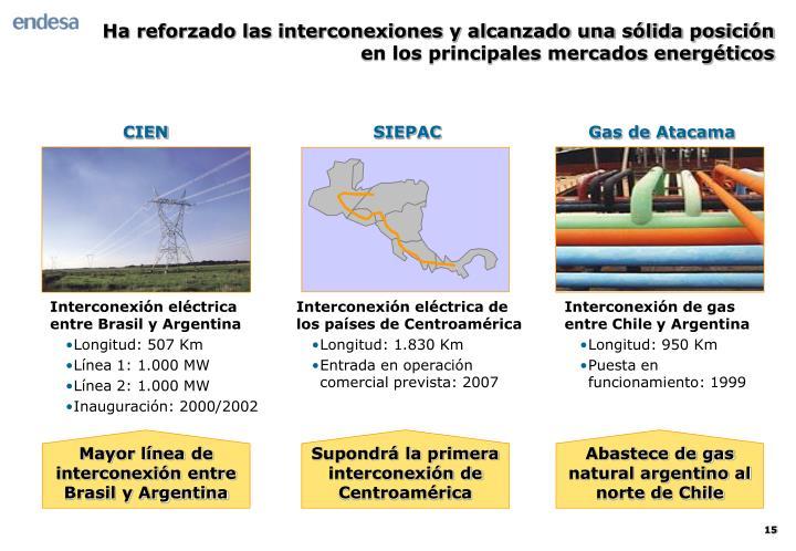 Ha reforzado las interconexiones y alcanzado una sólida posición en los principales mercados energéticos