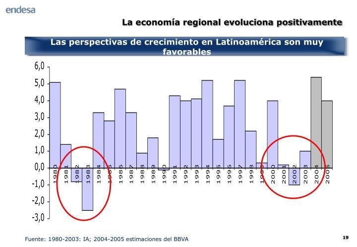 La economía regional evoluciona positivamente