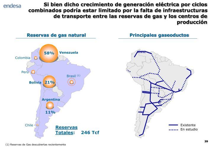 Si bien dicho crecimiento de generación eléctrica por ciclos combinados podría estar limitado por la falta de infraestructuras de transporte entre las reservas de gas y los centros de producción