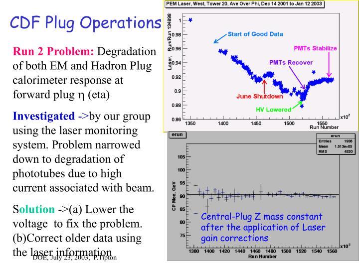 CDF Plug Operations