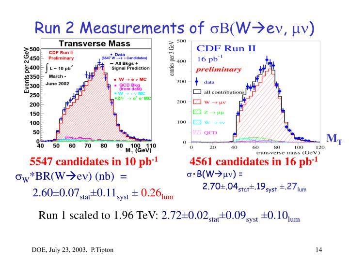 Run 2 Measurements of