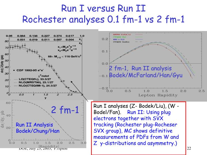 Run I versus Run II