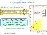 s tt dilepton channel tt l l bb