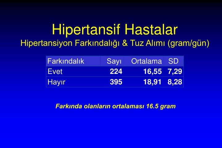 Hipertansif Hastalar