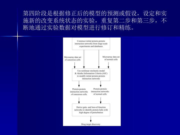第四阶段是根据修正后的模型的预测或假设,设定和实施新的改变系统状态的实验,重复第二步和第三步,不断地通过实验数据对模型进行修订和精练。
