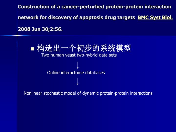 Construction of a cancer-perturbed protein-protein interaction network for discovery of apoptosis drug targets