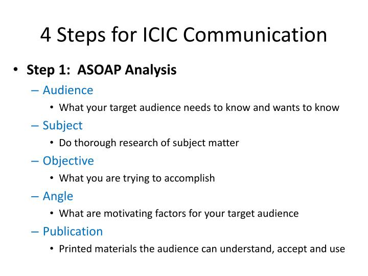 4 Steps for ICIC